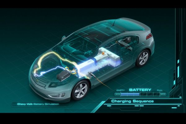 image result for chevy volt diagram