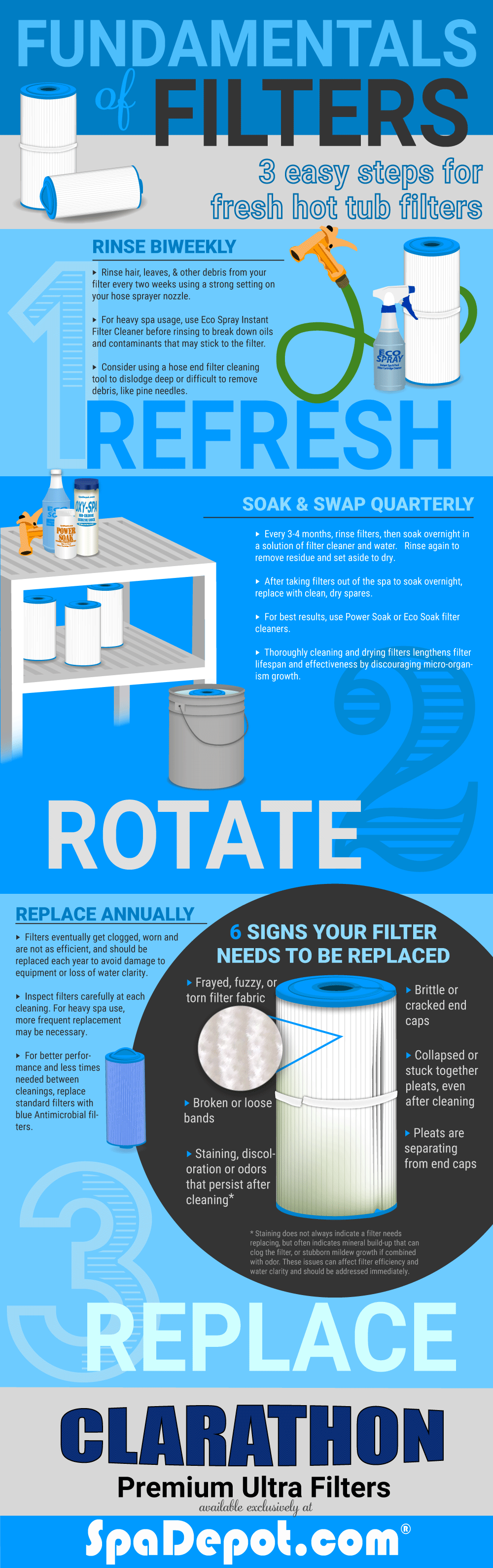 Learn the Fundamentals of Filters with SpaDepot.com & Clarathon ...
