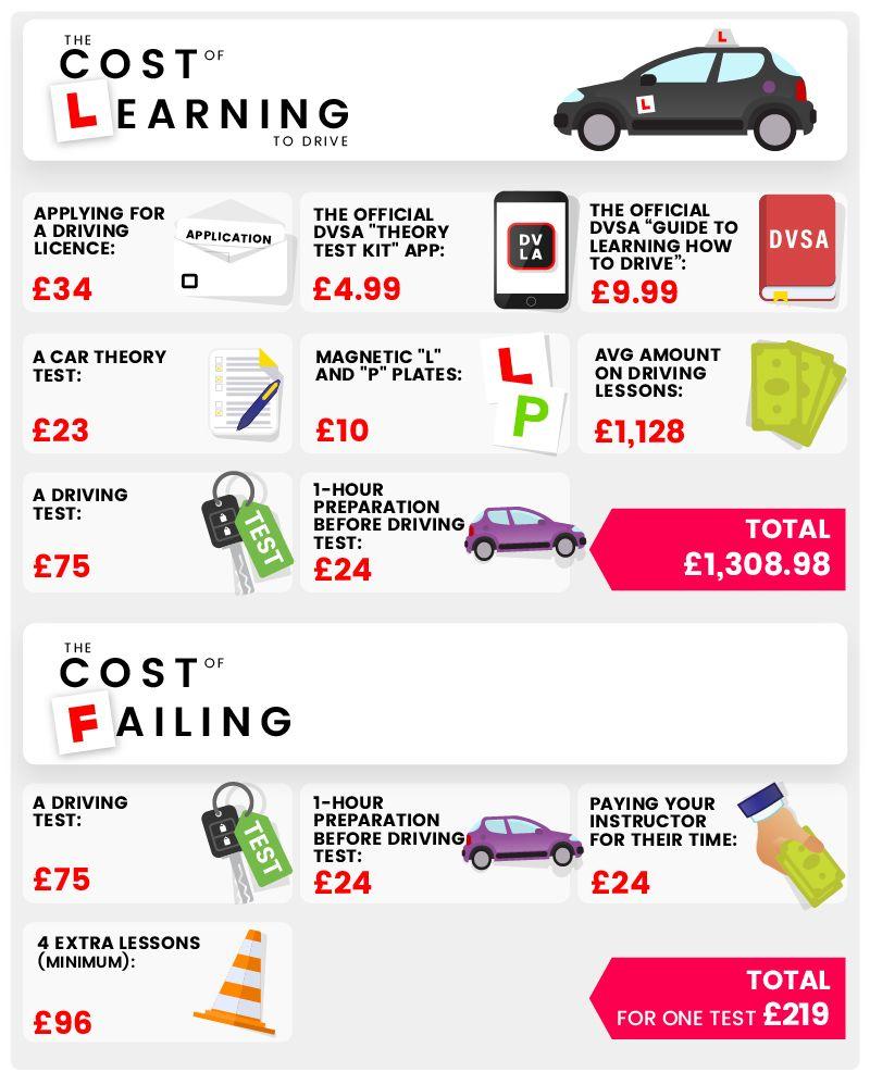 9061f8c9837e882717c68617ebd76b84 - How Much Does It Cost To Get Car Tags