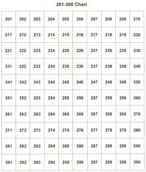 Printable Number Chart   Third Grade Debbi Roest  Math