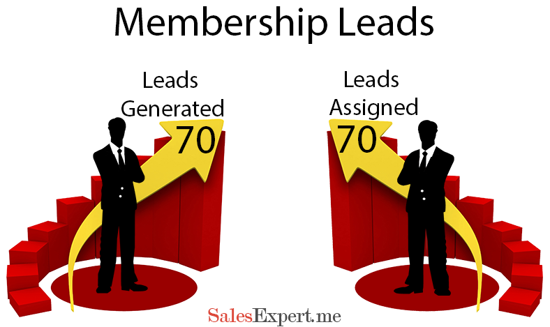 sales leads free