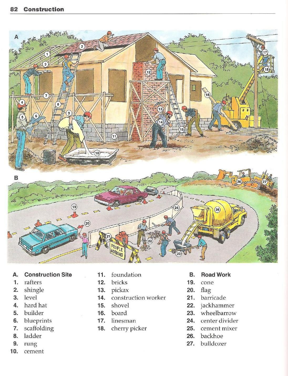 oxford english grammar dictionary pdf