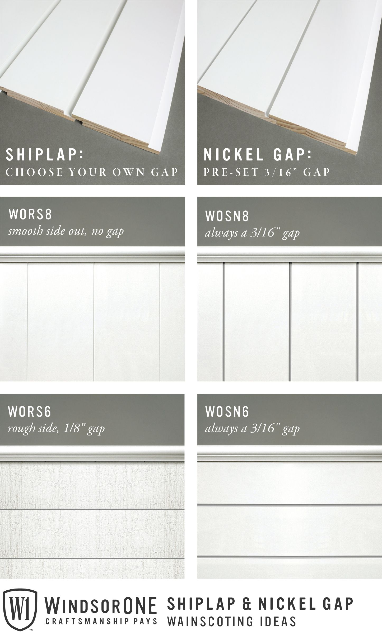 A Modern Or Traditional Farmhouse Shiplap Accent Wall Shiplap Shiplap Wall Diy