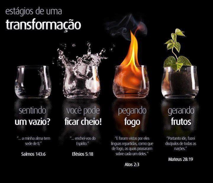 Frases Gospel Para Facebook Com Imagens Pesquisa Google Guiajato