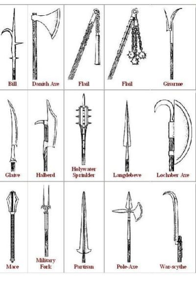 A knights weapon of choice was usually the sword, but swords were ...
