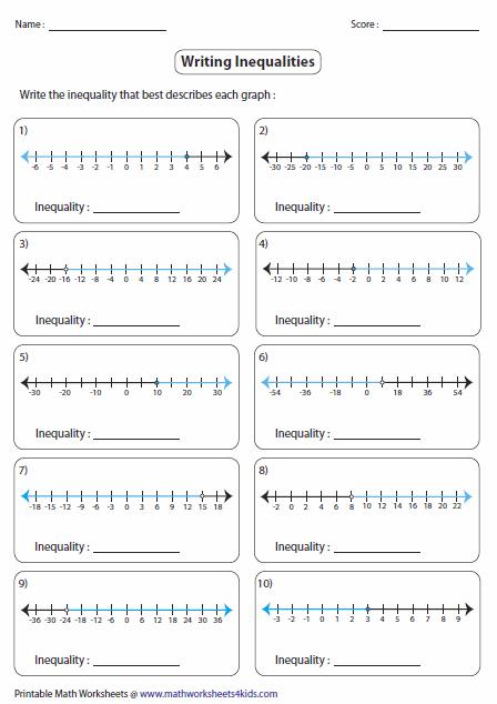Inequalities Worksheets Graphing Inequalities Writing Inequalities Graphing Linear Inequalities