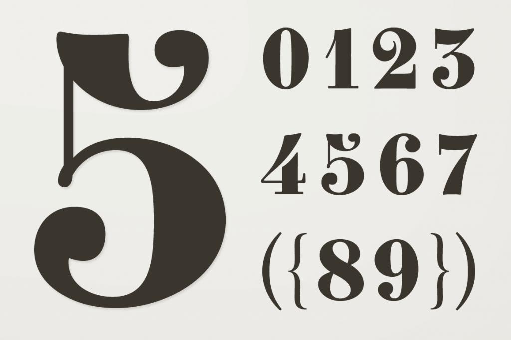 Gel Number Plates Number Plate Design Number Plate