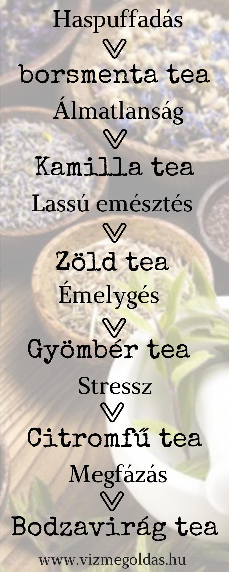 borsmenta tea fogyás