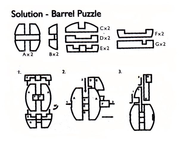 barrel puzzle solution