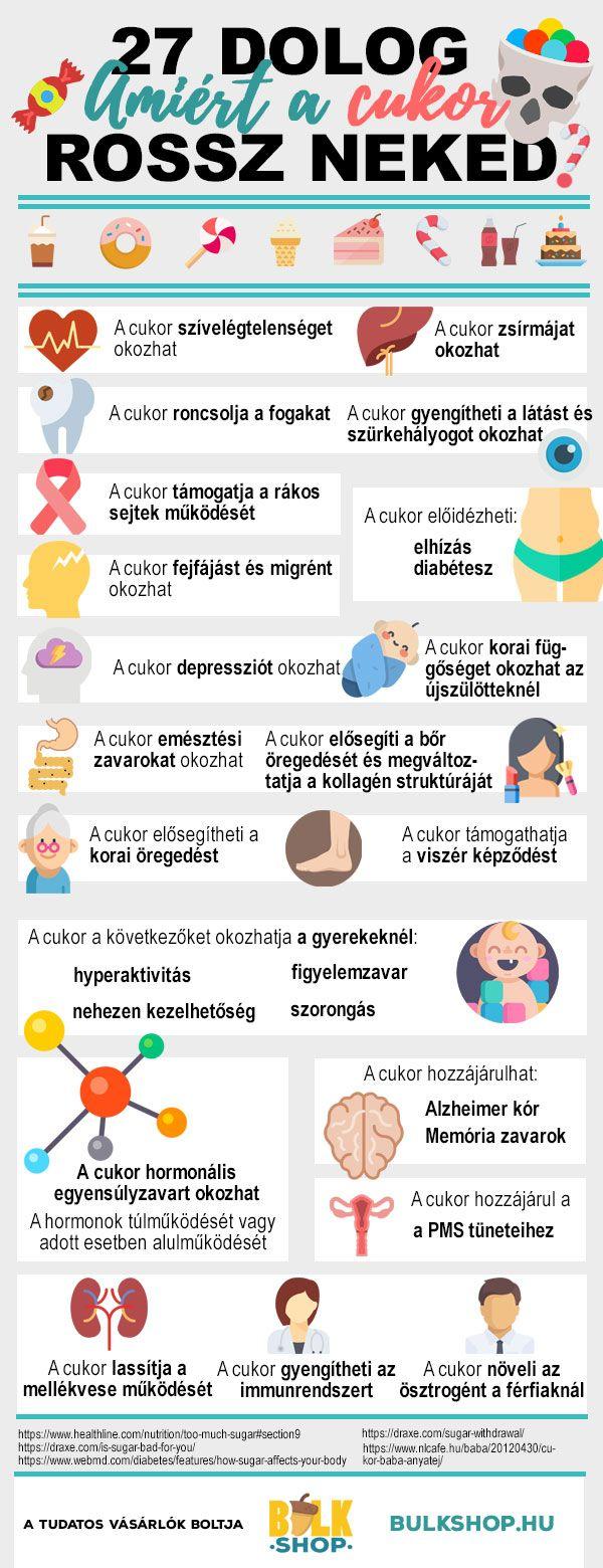 könnyű kihívások a fogyáshoz)