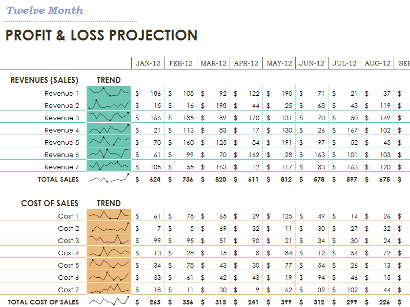 Profit loss statement Templates The microcharts would make this – Excel Profit and Loss Template