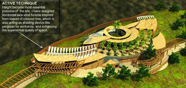 Architecture Design Competitions   Google Search