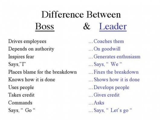 Good Leaders Are Invaluable To A Company. Bad Leaders Will Destroy ...