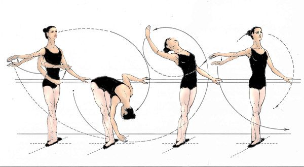 Port De Bras To The Front And Back Ballet Terms Ballet Basics Ballet Positions