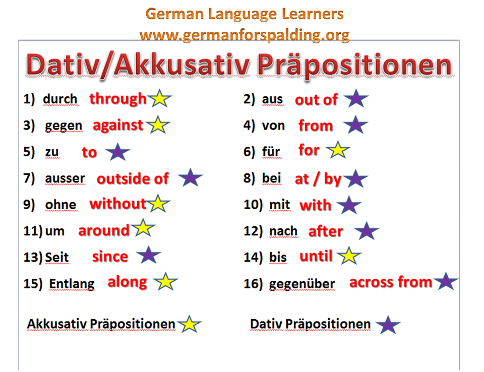 Akkusativ dativ pr positionen learning german for Prapositionen mit dativ und akkusativ ubungen