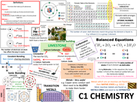 C1 aqa chemistry revision posters resources tes tips tricks c1 aqa chemistry revision posters resources tes urtaz Choice Image