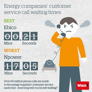 Energy Companies Putting Customer Service On Hold