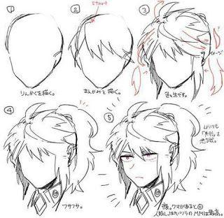 Photo of Aprende Como dibujar Anime y Manga con estos Consejos