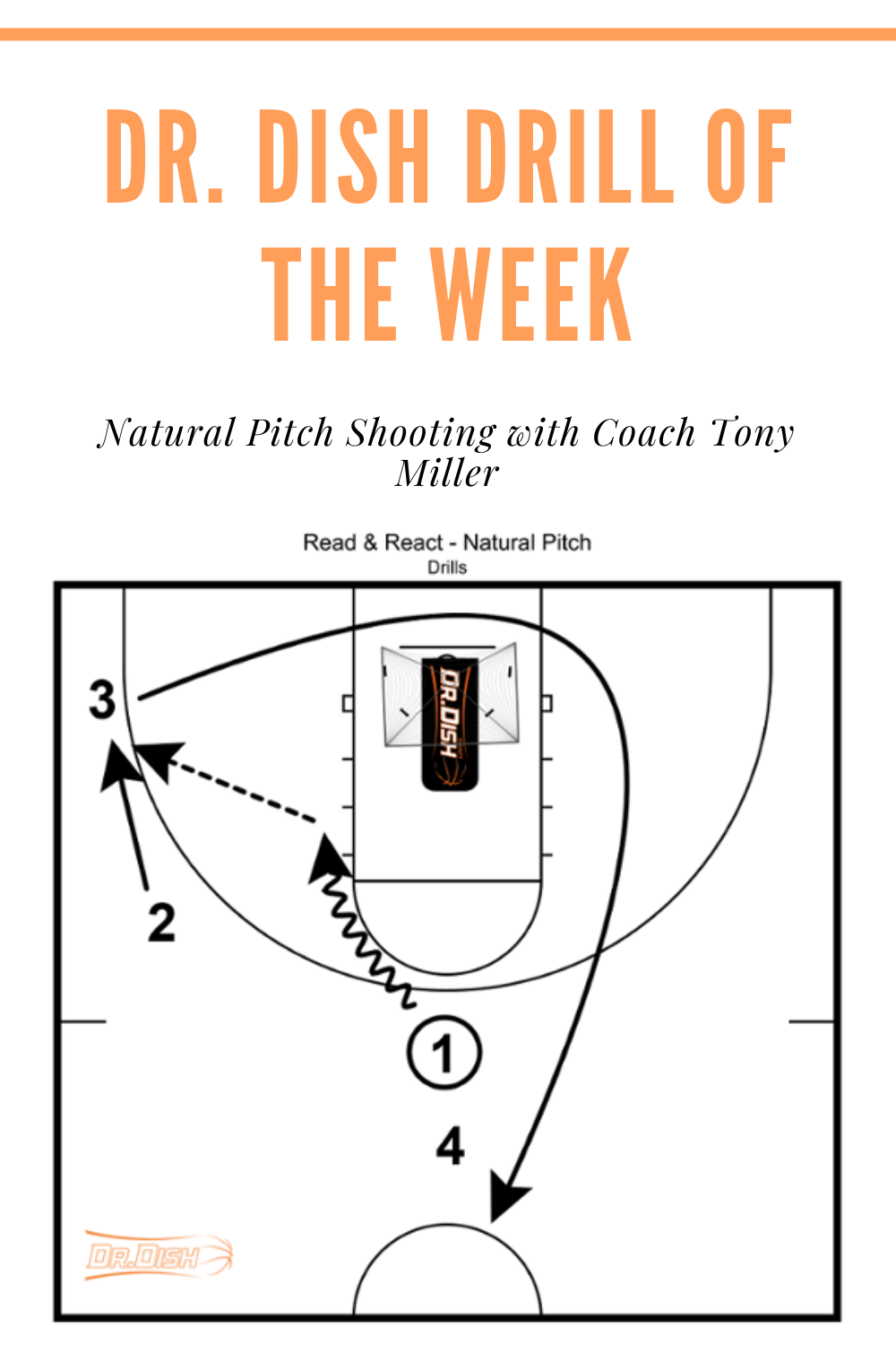 Dr Dish Basketball Drill Of The Week Natural Pitch Shooting With Coach Tony Miller In 2020 Basketball Drills Drill Basketball Shooting