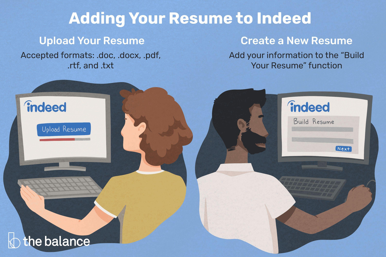 Indeed Resume Upload Pdf