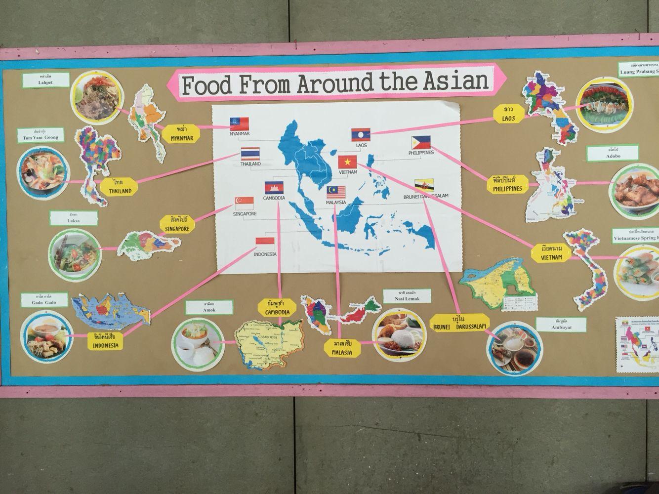 Asean Bulletin Board แผนท งานฝ ม อ Diy งานฝ ม อ