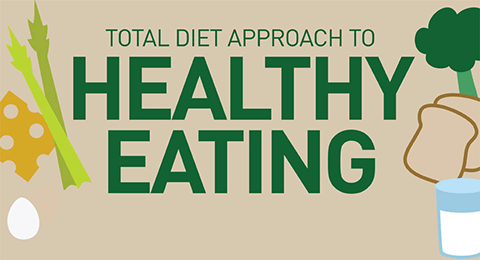 Eating Right Isn T Complicated From The Academy Of Nutrition And