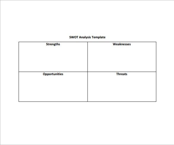 SWOT analysis image 4 swot Pinterest Swot analysis, Template - sample competitive analysis 2