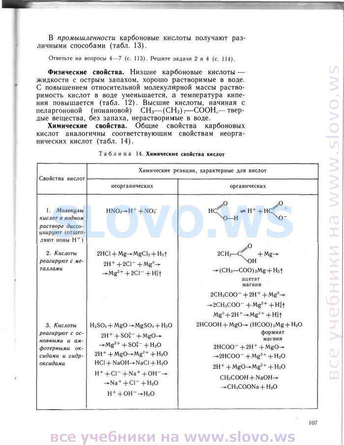 Готовые домашние задания а. конышева english