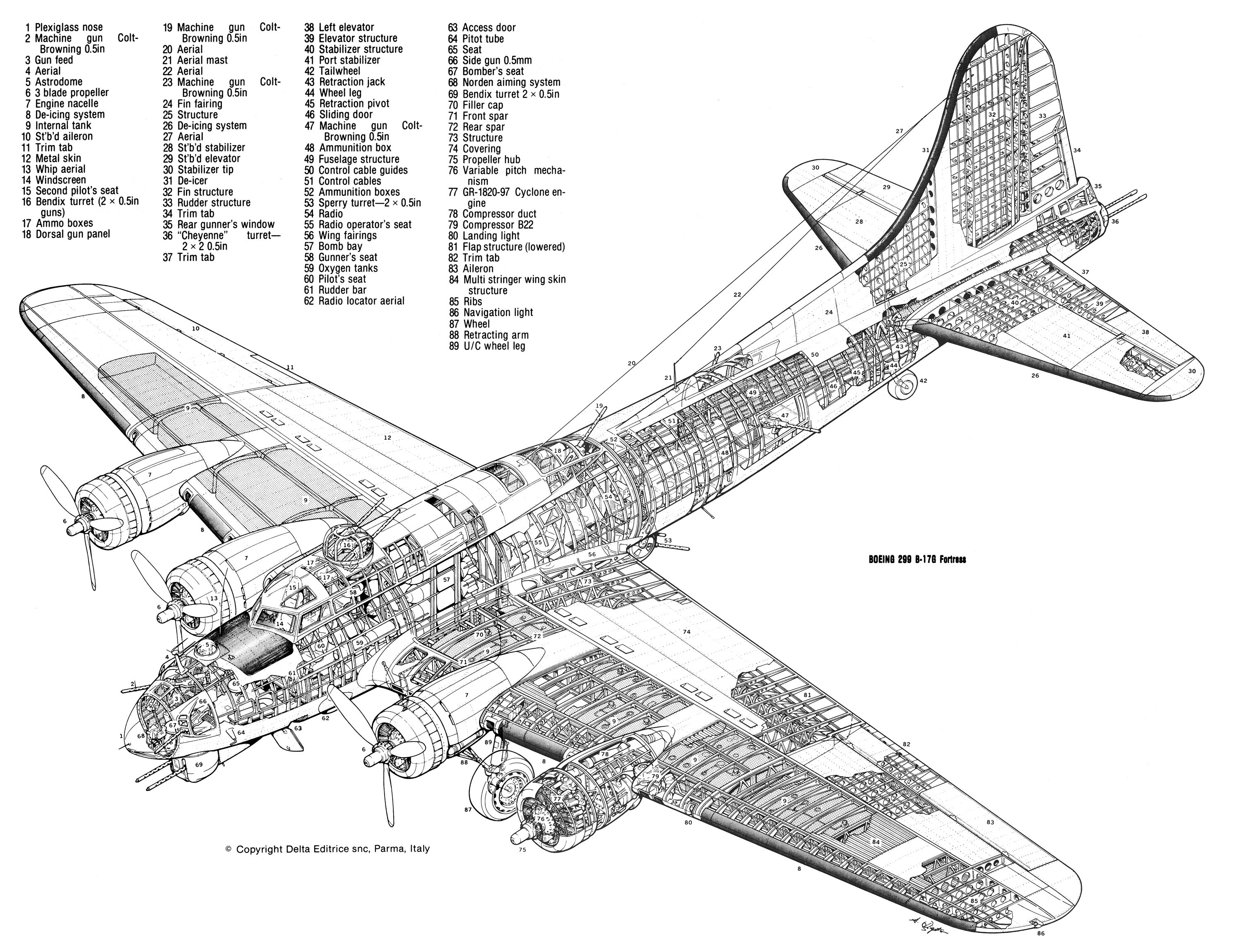 Boeing Cockpit Diagram