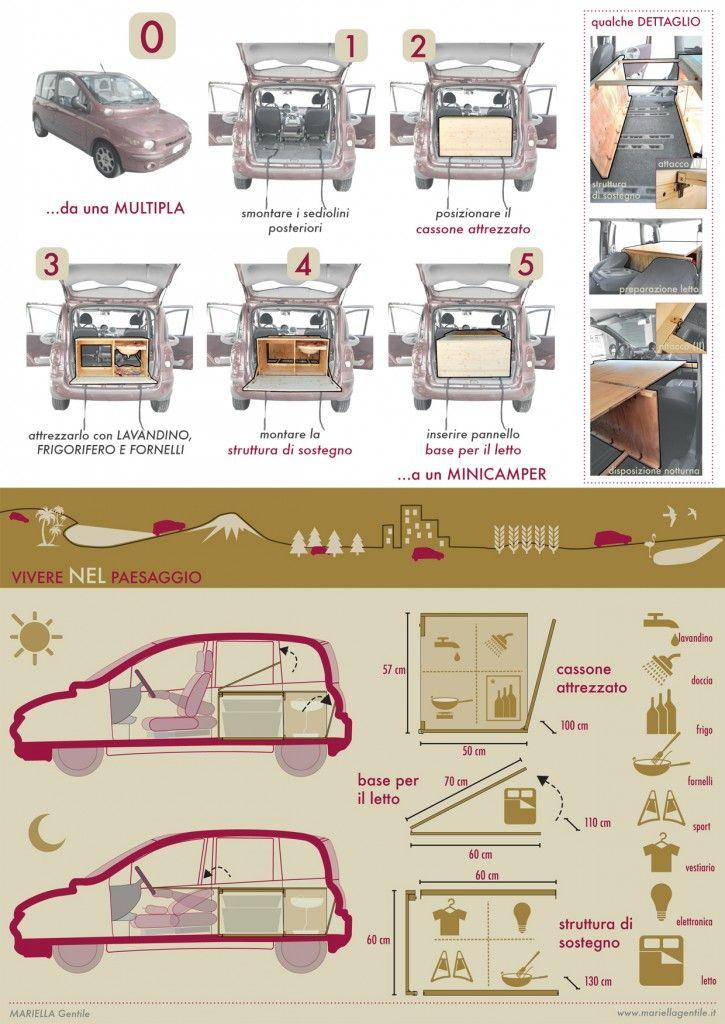 Fiat Multipla Towbar Wiring Diagram Free Wiring Diagrams