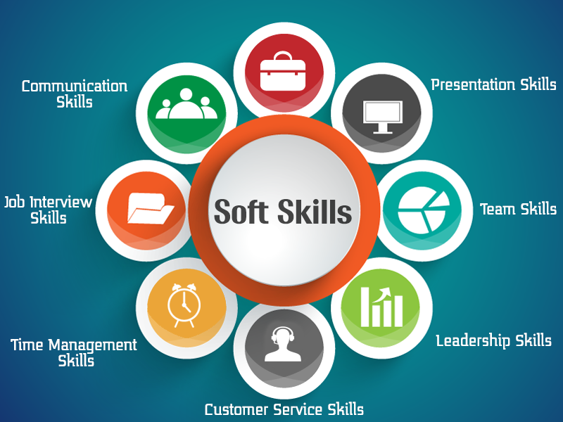 You still think Soft Skills Training has not found it's place in the ...