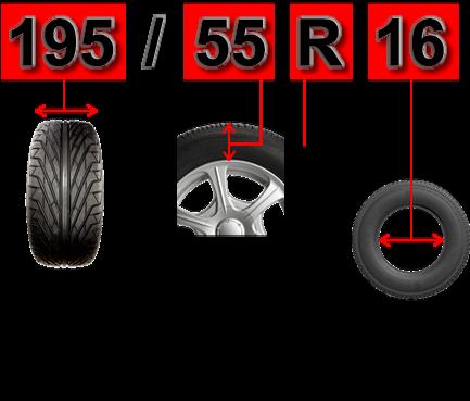 Tire Size Description Mobil