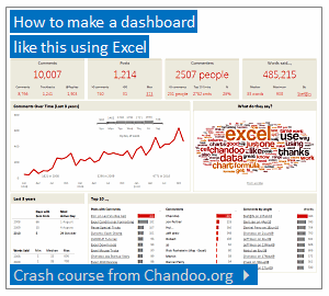 Excel Tutorials  Now I Can Become Even More Of An Excel Ninja