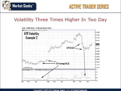 Day Trading Tips For Beginners Learn To Use Atr Indictor Day