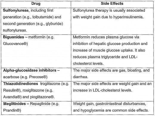 Are You A Diabetic Nursing Stuff Diabetes Cure