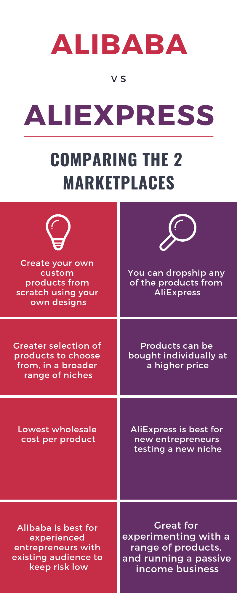 Alibaba Guide The Secrets to Buying from Alibaba Buying