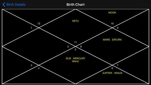 Vedic birth chart generator app for jaimini parashara astrologers also rh pinterest