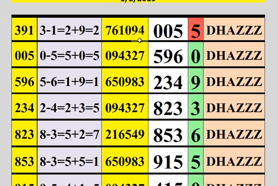 Thai Lottery Tips 16 April 2020 Lottery Tips Lottery Lottery Results
