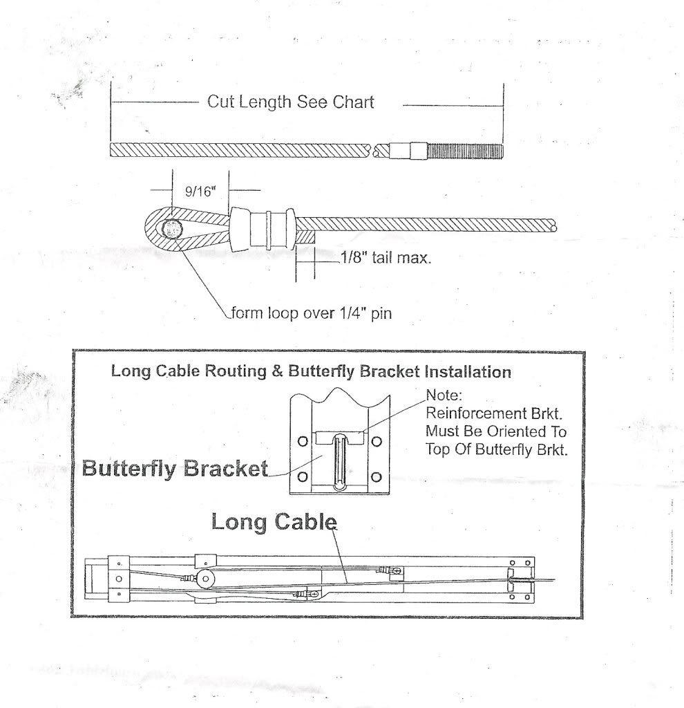 Bluebird Lift Wiring Diagram