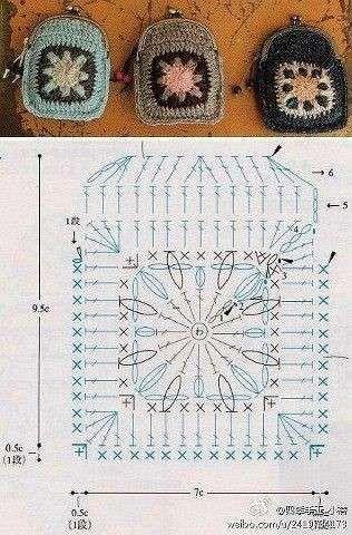 Monederos de crochet: Fotos de diseños y patrones - Patrón para ...