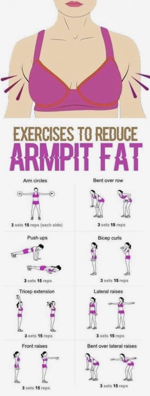 How to lose fat around armpit area