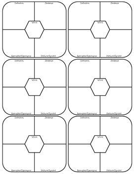 Vocabulary Frayer Model / Four Square (6 per page