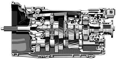 How Manual Transmissions Work Howstuffworks Manual Transmission Fuel Economy Car Fix