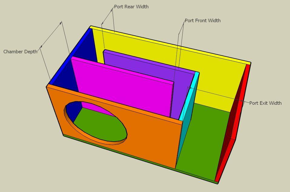 Subwoofer Box Calculator >> 1 4 Wave Flared Vent T Line Horn Bass Reflex Enclosure