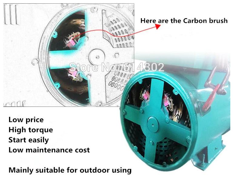 PTO Generator Kit 10 kW (10, 000 Watt) 3 Point Carrier and