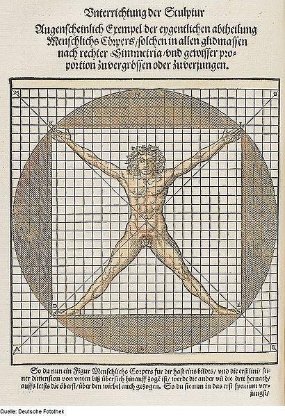 Architektur & Proportion & Figur, 1547