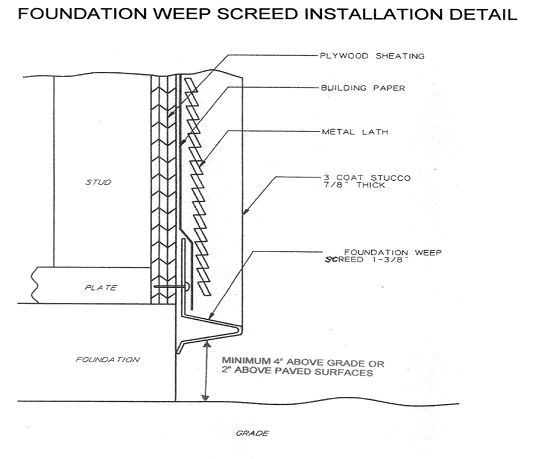 Stucco Weep Screed On Bottom To Attach Stucco Or Stone