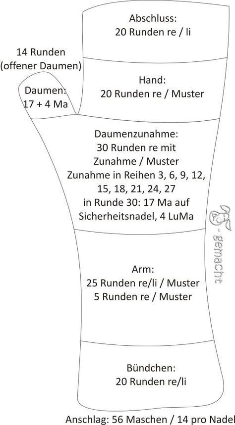 Stulpen – allgemeine Anleitung – hundgemacht #håndarbejde