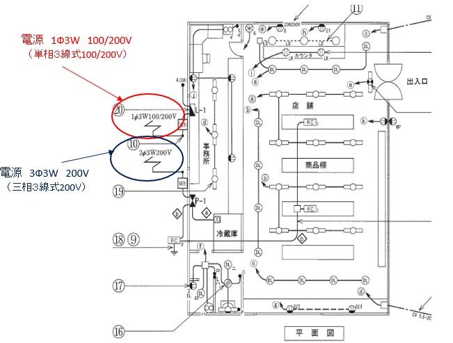 配線図の読み方概略 読み方 入門 電気工事