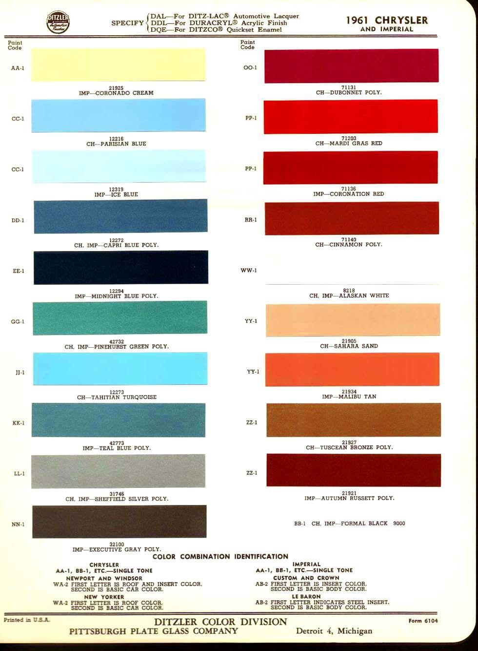 Dupont Automotive Paint Colors : dupont, automotive, paint, colors, Paint